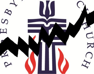pcusa-divided